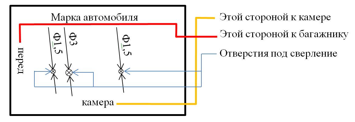 (Рис.1) - Маркировка шаблона